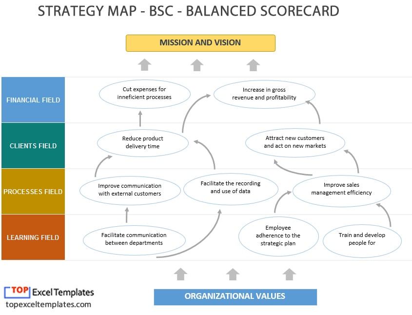 Balanced scorecard bsc strategy map example template excel the balanced scorecard bsc is a strategic planning and management system that organizations use to fbccfo Images