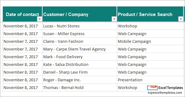 Inbound Marketing Content Marketing Model Template Excel Spreadsheet - Excel templates