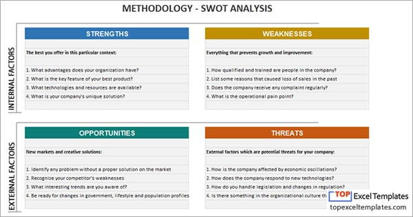SWOT Analysis - Example template Excel spreadsheet