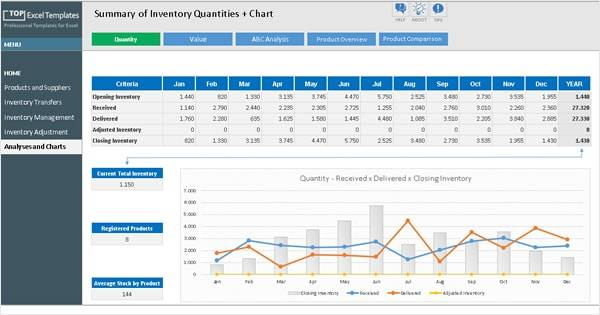 Inventory Management Control Professional Excel Template