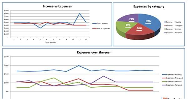 Personal Budget Spreadsheet For Your Family Expenses Excel