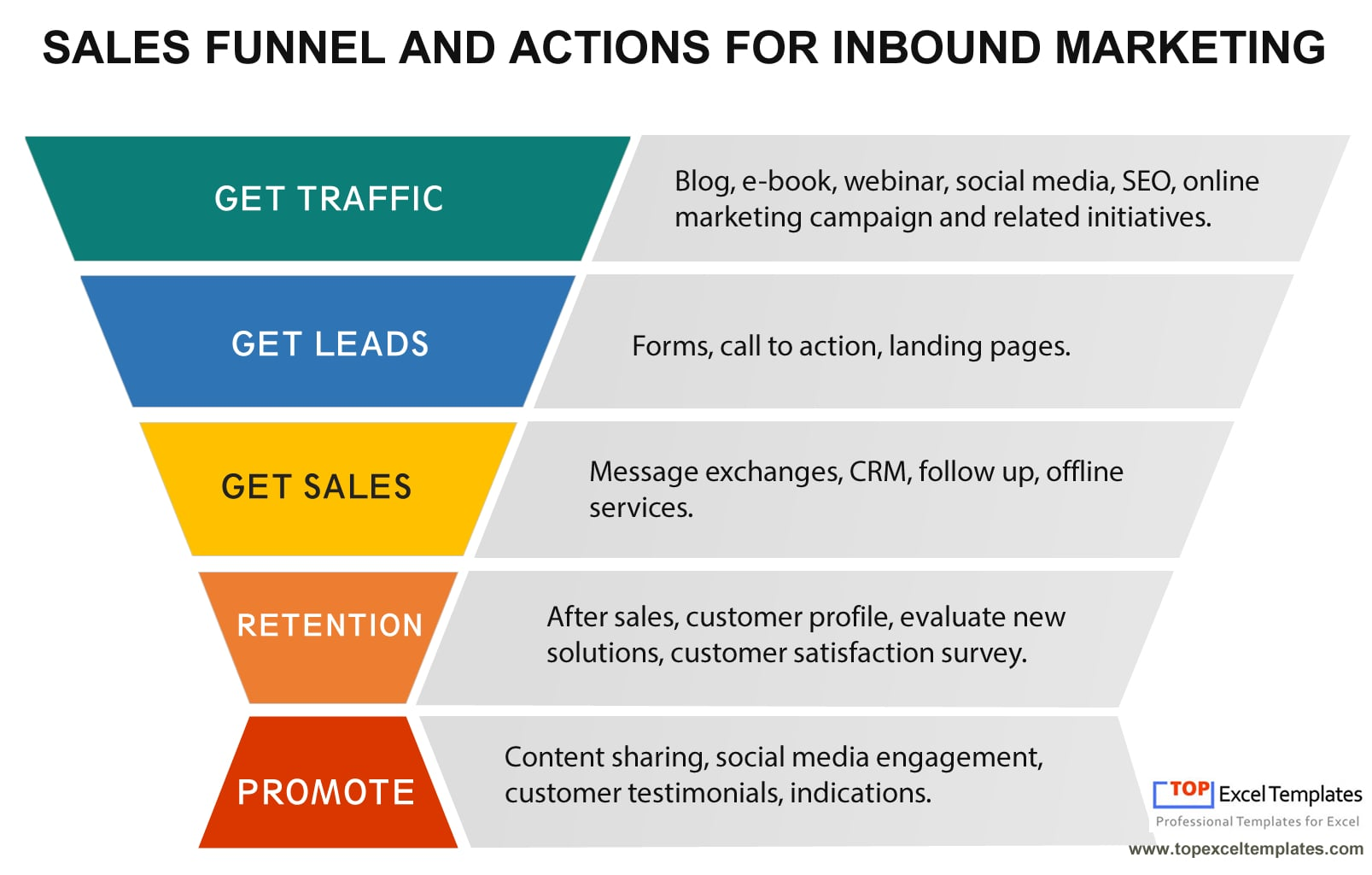 inbound marketing  content marketing  model template excel